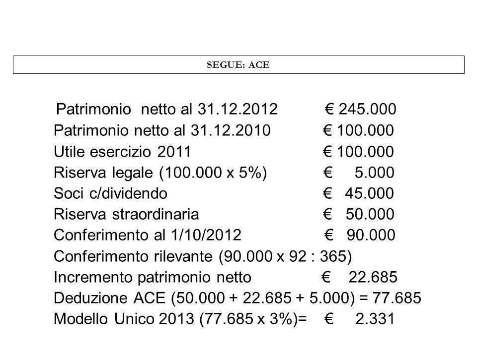 SEGUE: ACE Patrimonio netto al 31.12.2012 245.000 Patrimonio netto al 31.12.2010 100.000 Utile esercizio 2011 100.000 Riserva legale (100.000 x 5%) 5.