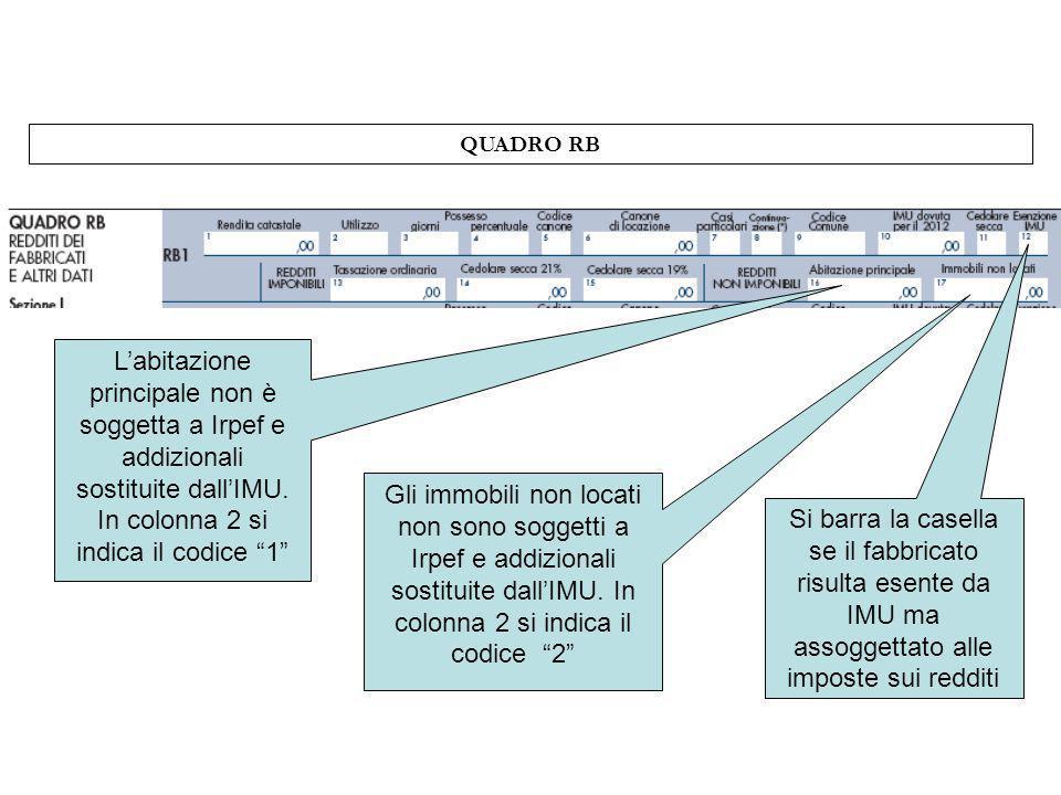 QUADRO RB Labitazione principale non è soggetta a Irpef e addizionali sostituite dallIMU. In colonna 2 si indica il codice 1 Gli immobili non locati n