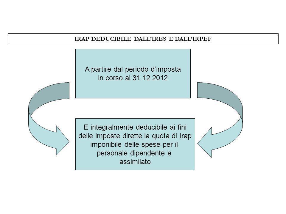 IRAP DEDUCIBILE DALLIRES E DALLIRPEF A partire dal periodo dimposta in corso al 31.12.2012 E integralmente deducibile ai fini delle imposte dirette la