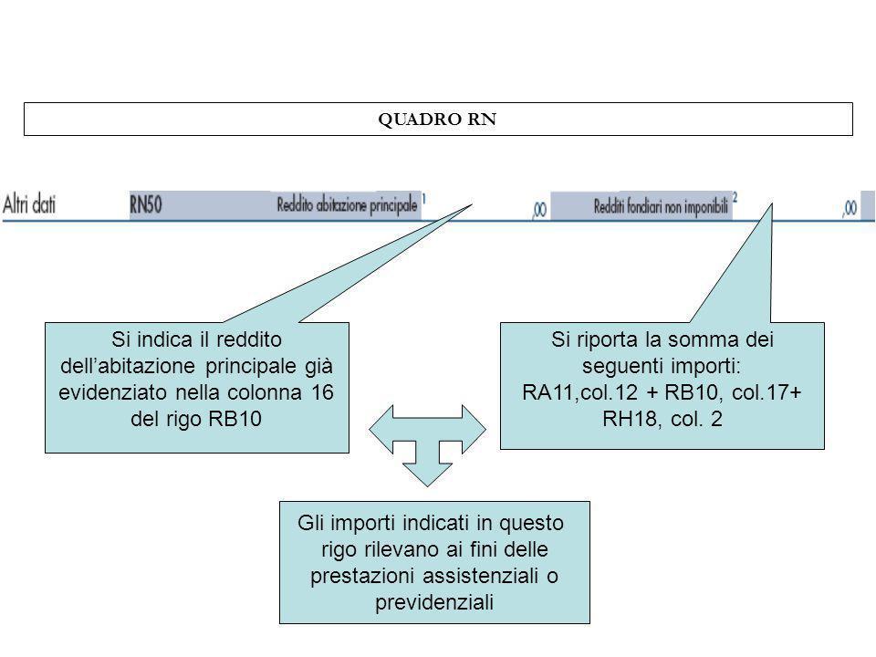 QUADRO RN Si indica il reddito dellabitazione principale già evidenziato nella colonna 16 del rigo RB10 Si riporta la somma dei seguenti importi: RA11