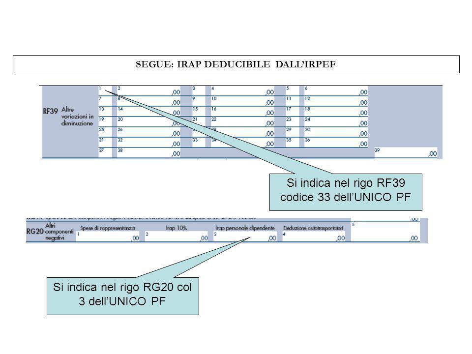 SEGUE: IRAP DEDUCIBILE DALLIRPEF Si indica nel rigo RF39 codice 33 dellUNICO PF Si indica nel rigo RG20 col 3 dellUNICO PF