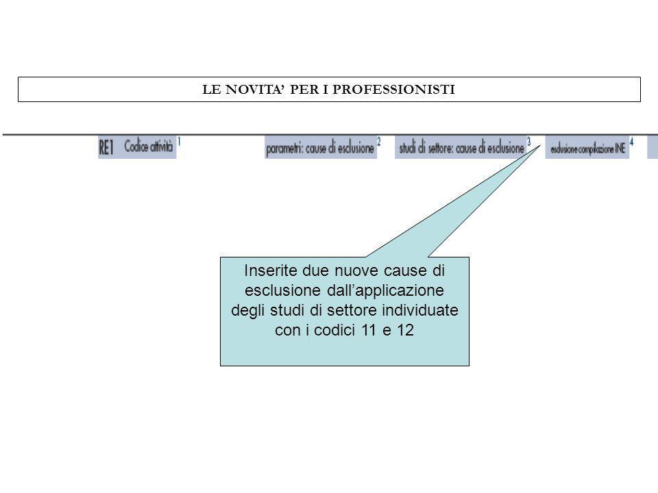 LE NOVITA PER I PROFESSIONISTI Inserite due nuove cause di esclusione dallapplicazione degli studi di settore individuate con i codici 11 e 12