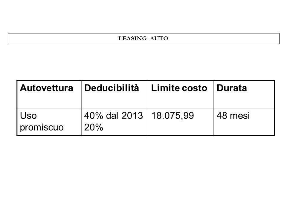 LEASING AUTO AutovetturaDeducibilitàLimite costoDurata Uso promiscuo 40% dal 2013 20% 18.075,9948 mesi