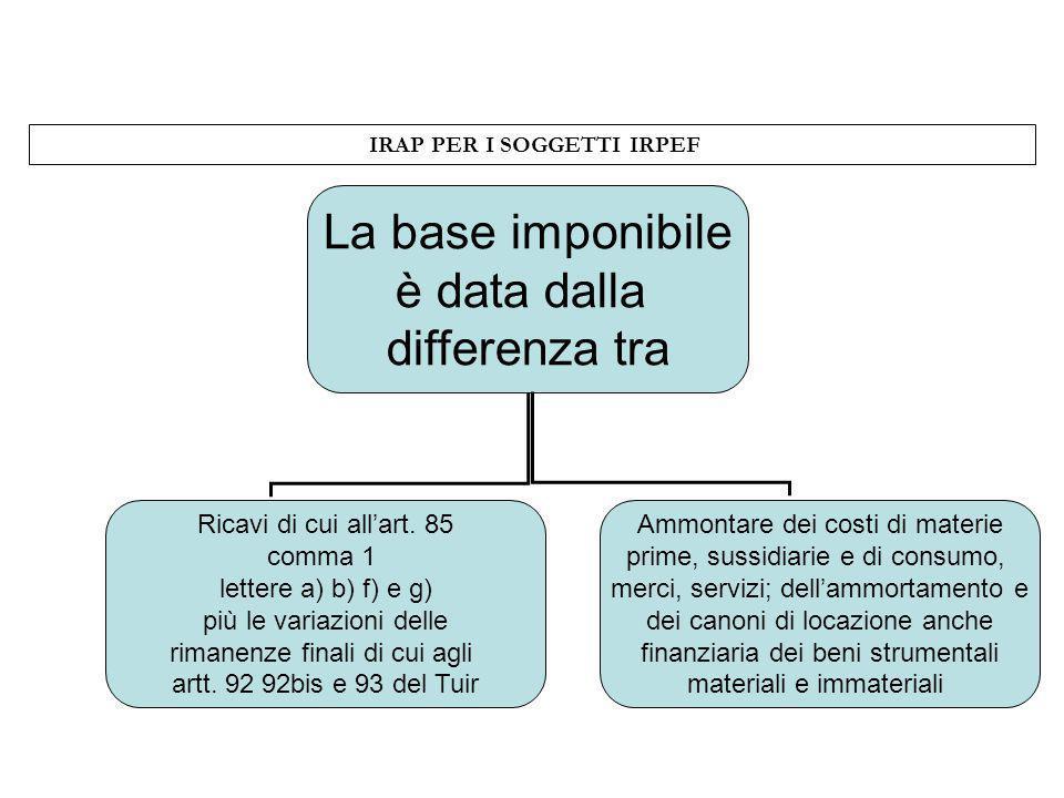 IRAP PER I SOGGETTI IRPEF La base imponibile è data dalla differenza tra Ricavi di cui allart. 85 comma 1 lettere a) b) f) e g) più le variazioni dell