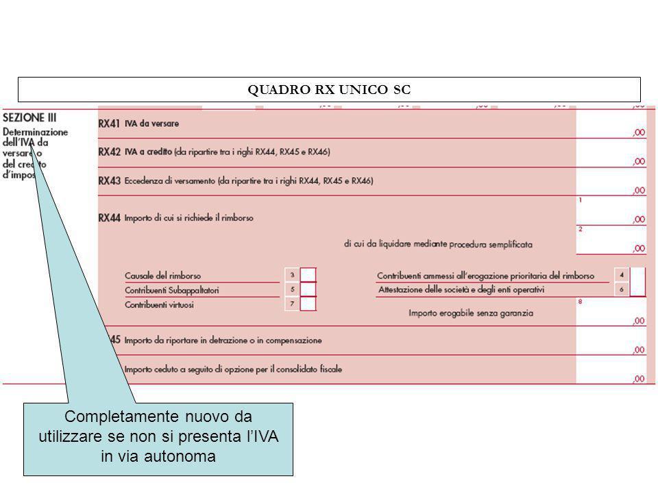 QUADRO RX UNICO SC Completamente nuovo da utilizzare se non si presenta lIVA in via autonoma