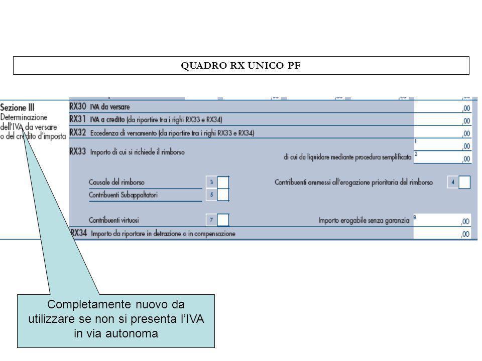 QUADRO RX UNICO PF Completamente nuovo da utilizzare se non si presenta lIVA in via autonoma