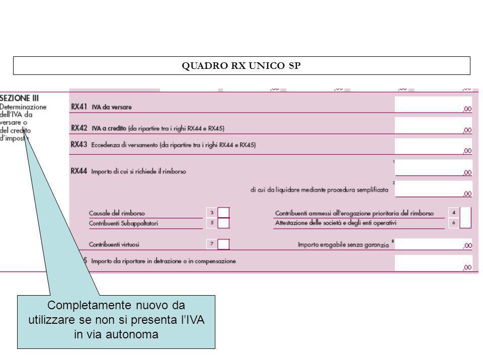 QUADRO RX UNICO SP Completamente nuovo da utilizzare se non si presenta lIVA in via autonoma