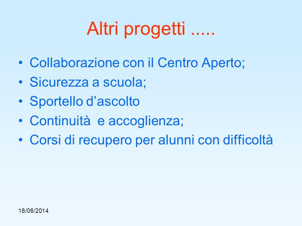 16/06/2014 Altri progetti.....