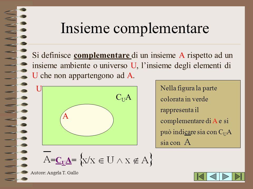 Autore: Angela T. Gallo Si definisce complementare di un insieme A rispetto ad un insieme ambiente o universo U, linsieme degli elementi di U che non