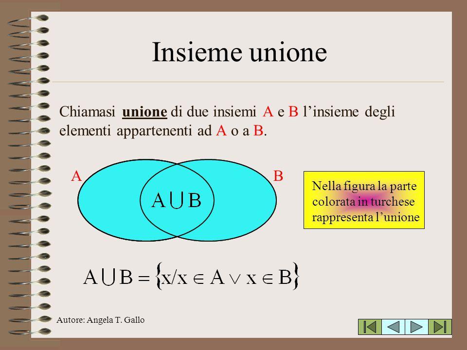 Autore: Angela T. Gallo Chiamasi unione di due insiemi A e B linsieme degli elementi appartenenti ad A o a B.B. BA Nella figura la parte colorata in t