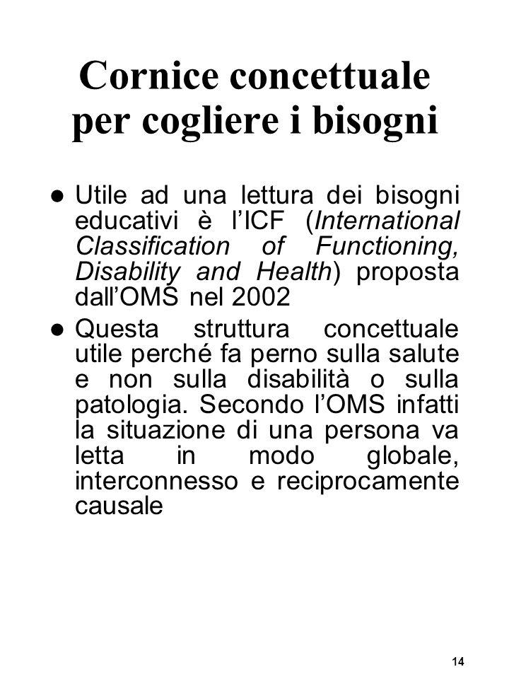 14 Cornice concettuale per cogliere i bisogni Utile ad una lettura dei bisogni educativi è lICF (International Classification of Functioning, Disabili
