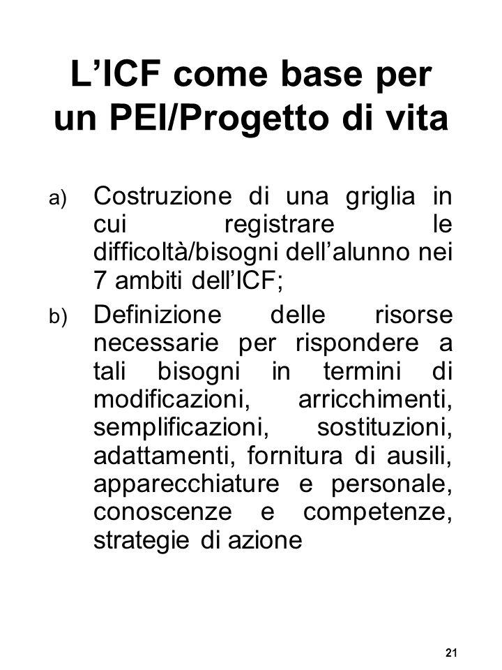 21 LICF come base per un PEI/Progetto di vita a) Costruzione di una griglia in cui registrare le difficoltà/bisogni dellalunno nei 7 ambiti dellICF; b