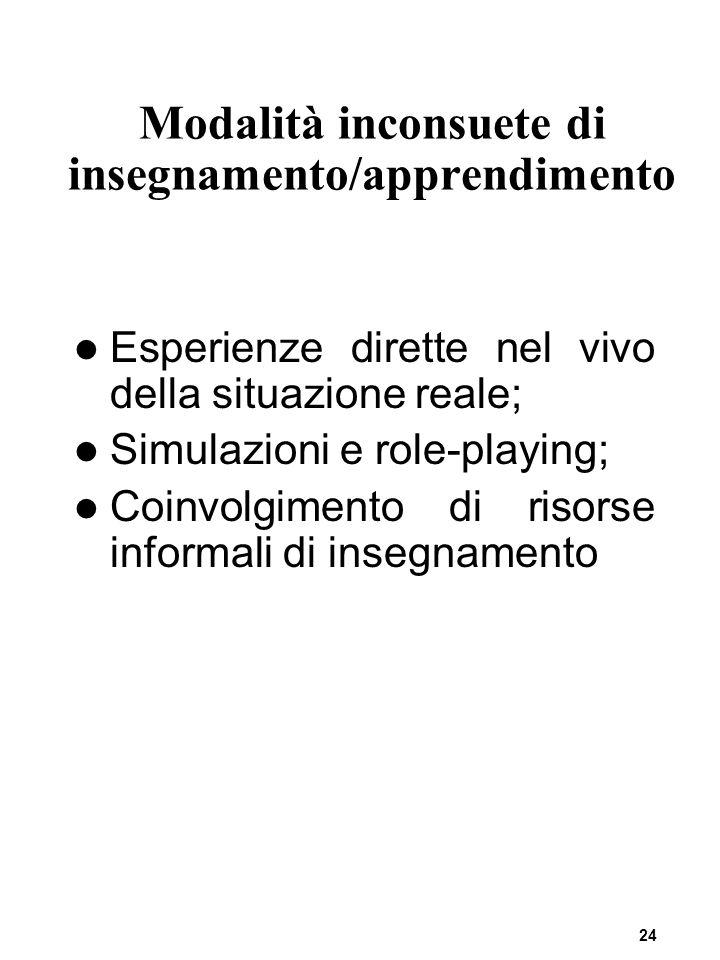 24 Modalità inconsuete di insegnamento/apprendimento Esperienze dirette nel vivo della situazione reale; Simulazioni e role-playing; Coinvolgimento di