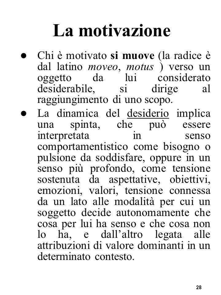 28 Chi è motivato si muove (la radice è dal latino moveo, motus ) verso un oggetto da lui considerato desiderabile, si dirige al raggiungimento di uno
