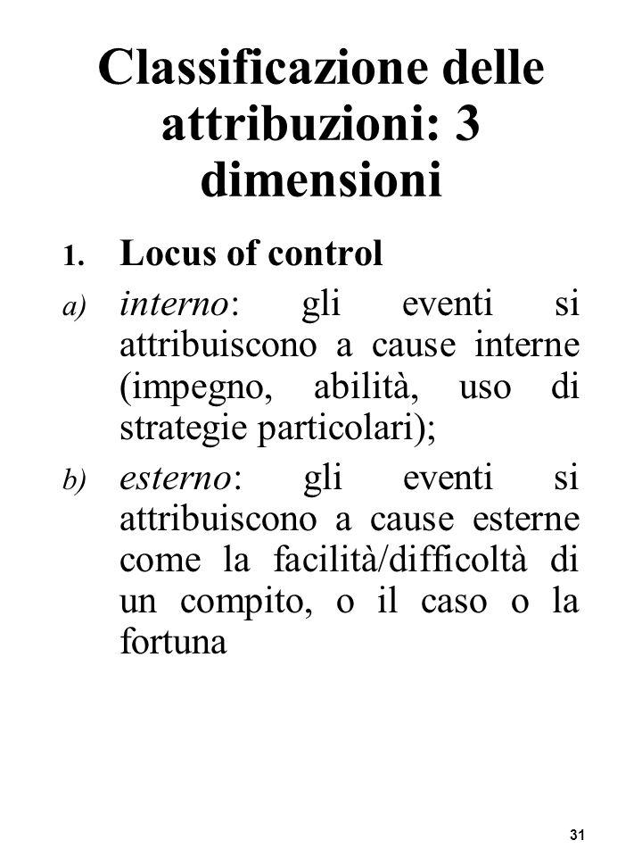 31 Classificazione delle attribuzioni: 3 dimensioni 1. Locus of control a) interno: gli eventi si attribuiscono a cause interne (impegno, abilità, uso