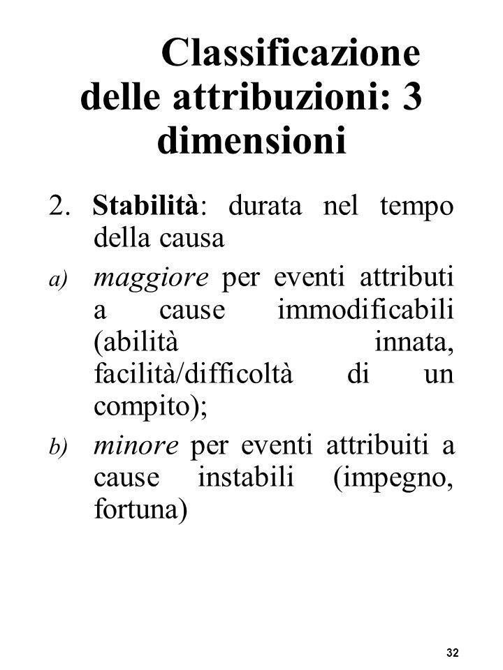 32 Classificazione delle attribuzioni: 3 dimensioni 2. Stabilità: durata nel tempo della causa a) maggiore per eventi attributi a cause immodificabili
