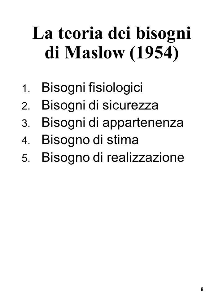 8 La teoria dei bisogni di Maslow (1954) 1. Bisogni fisiologici 2. Bisogni di sicurezza 3. Bisogni di appartenenza 4. Bisogno di stima 5. Bisogno di r
