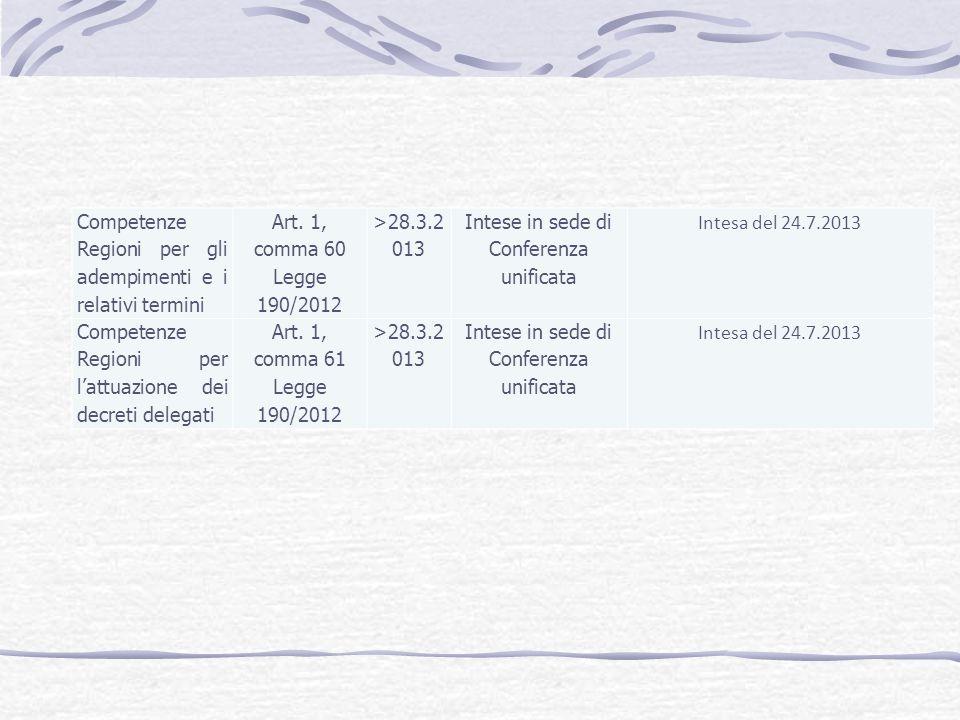 Competenze Regioni per gli adempimenti e i relativi termini Art. 1, comma 60 Legge 190/2012 >28.3.2 013 Intese in sede di Conferenza unificata Intesa