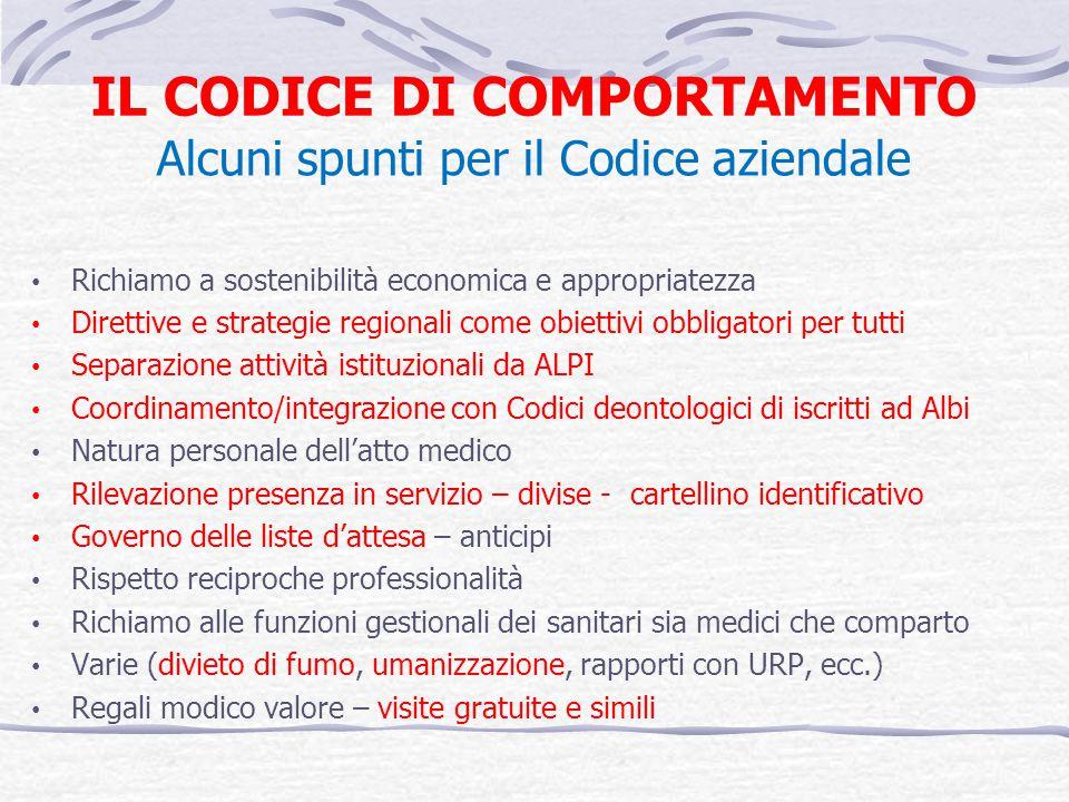 IL CODICE DI COMPORTAMENTO Alcuni spunti per il Codice aziendale Richiamo a sostenibilità economica e appropriatezza Direttive e strategie regionali c