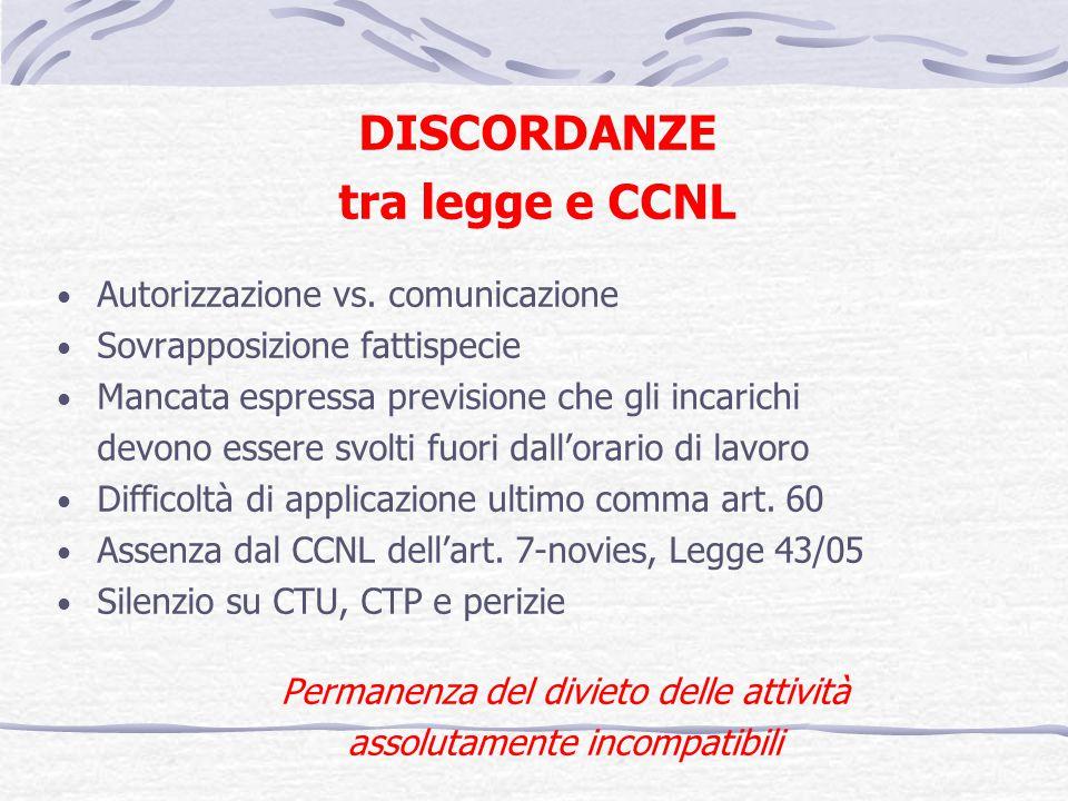 DISCORDANZE tra legge e CCNL Autorizzazione vs.