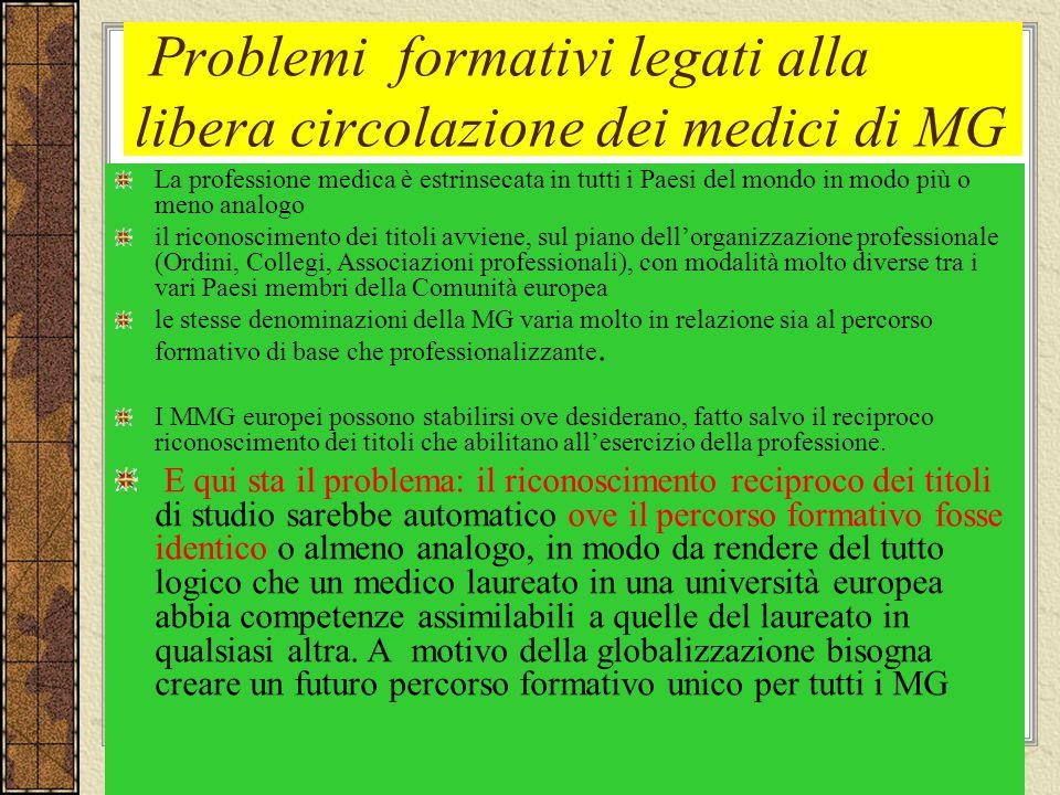Problemi formativi legati alla libera circolazione dei medici di MG La professione medica è estrinsecata in tutti i Paesi del mondo in modo più o meno