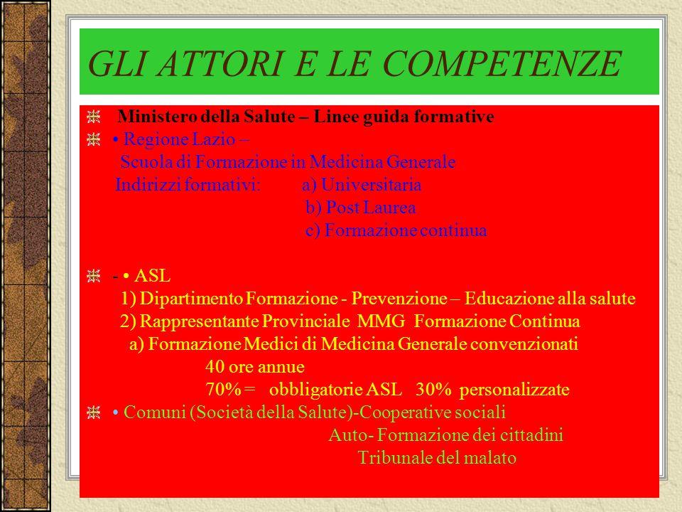 GLI ATTORI E LE COMPETENZE Ministero della Salute – Linee guida formative Regione Lazio – Scuola di Formazione in Medicina Generale Indirizzi formativ