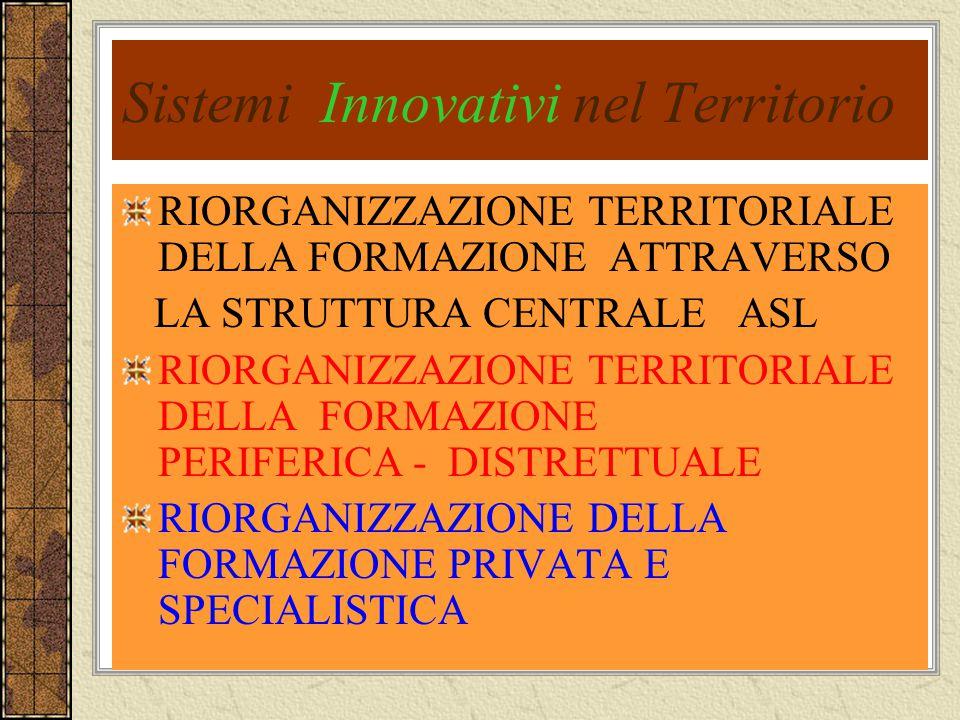 Sistemi Innovativi nel Territorio RIORGANIZZAZIONE TERRITORIALE DELLA FORMAZIONE ATTRAVERSO LA STRUTTURA CENTRALE ASL RIORGANIZZAZIONE TERRITORIALE DE
