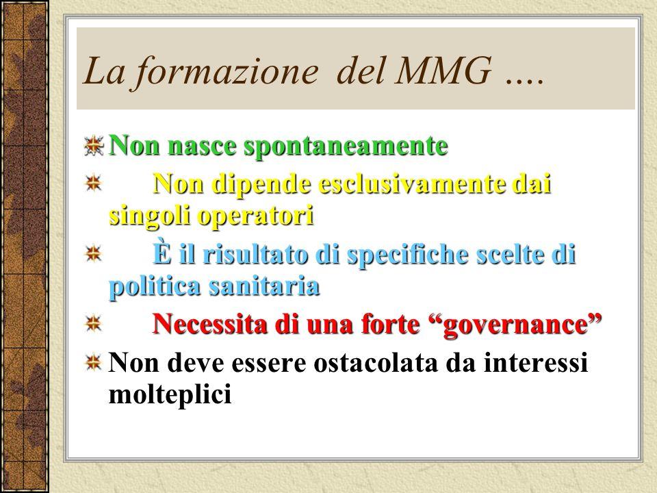 La formazione del MMG …. Non nasce spontaneamente Non dipende esclusivamente dai singoli operatori Non dipende esclusivamente dai singoli operatori È