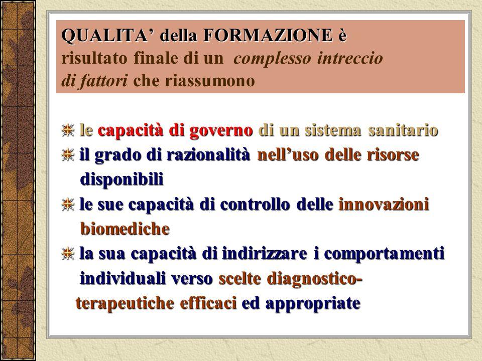 QUALITA della FORMAZIONE è QUALITA della FORMAZIONE è risultato finale di un complesso intreccio di fattori che riassumono le capacità di governo di u