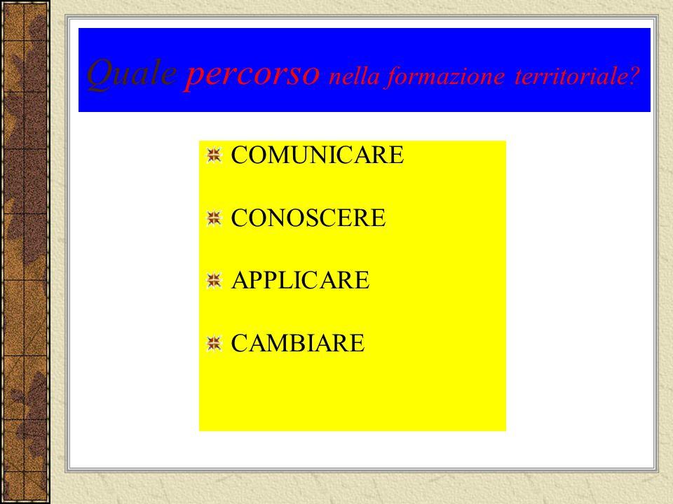 Quale percorso nella formazione territoriale? COMUNICARE CONOSCERE APPLICARE CAMBIARE