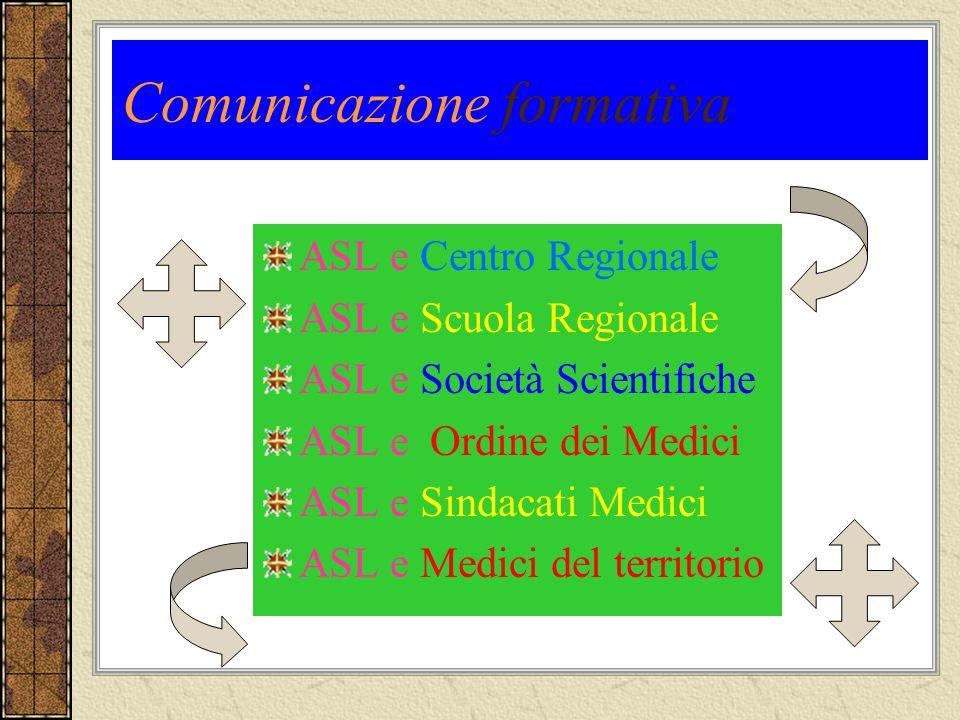 Comunicazione formativa ASL e Centro Regionale ASL e Scuola Regionale ASL e Società Scientifiche ASL e Ordine dei Medici ASL e Sindacati Medici ASL e