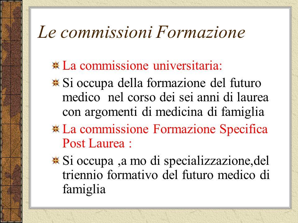 Le commissioni Formazione La commissione universitaria: Si occupa della formazione del futuro medico nel corso dei sei anni di laurea con argomenti di