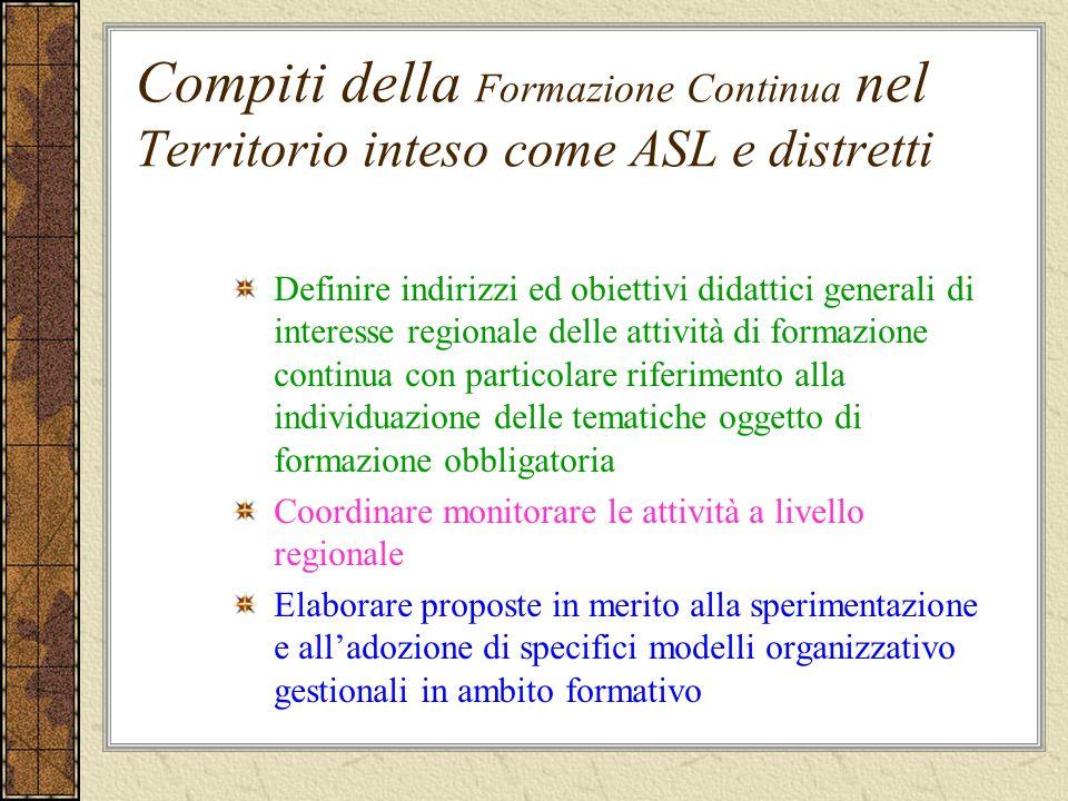 Compiti della Formazione Continua nel Territorio inteso come ASL e distretti Definire indirizzi ed obiettivi didattici generali di interesse regionale