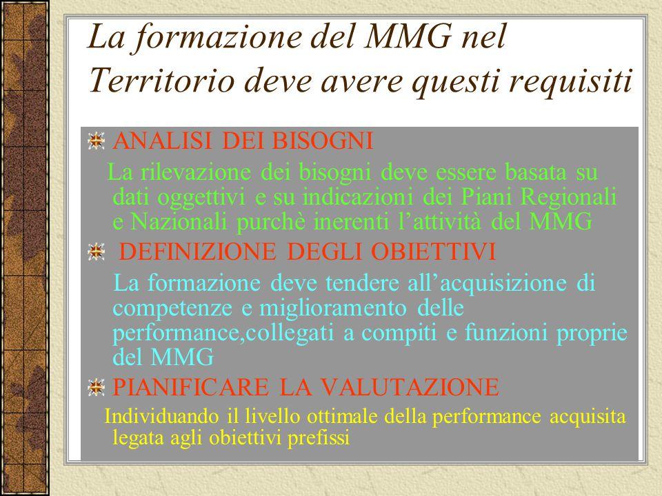 La formazione del MMG nel Territorio deve avere questi requisiti ….. ANALISI DEI BISOGNI La rilevazione dei bisogni deve essere basata su dati oggetti