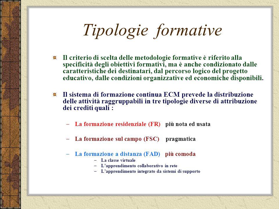 Tipologie formative Il criterio di scelta delle metodologie formative è riferito alla specificità degli obiettivi formativi, ma è anche condizionato d