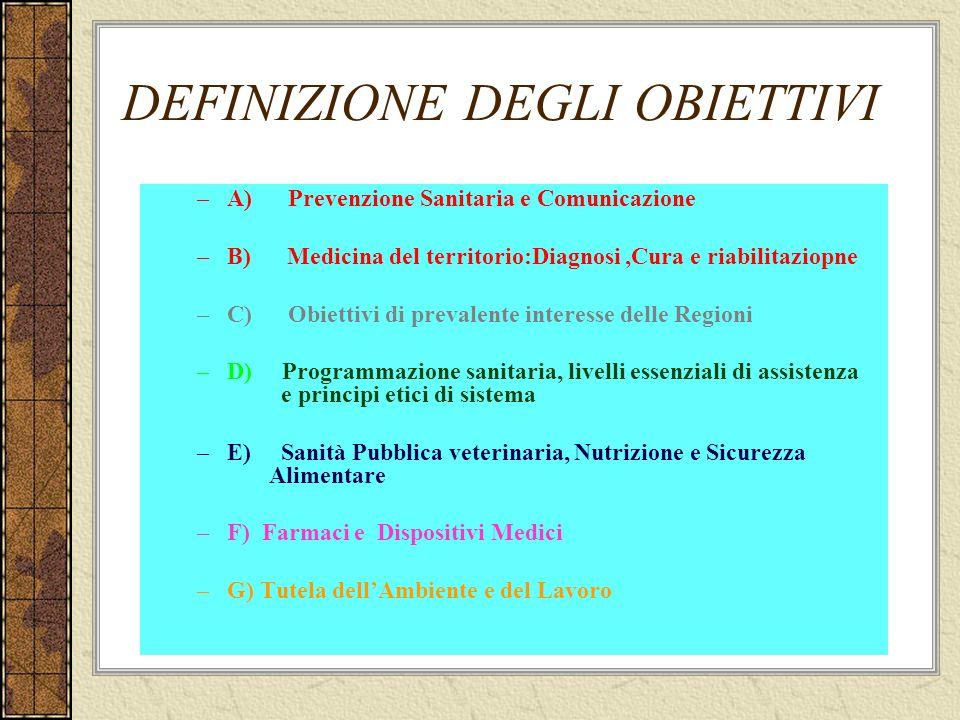 DEFINIZIONE DEGLI OBIETTIVI –A) Prevenzione Sanitaria e Comunicazione –B) Medicina del territorio:Diagnosi,Cura e riabilitaziopne –C) Obiettivi di pre