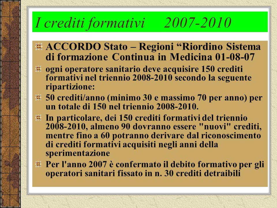 I crediti formativi 2007-2010 ACCORDO Stato – Regioni Riordino Sistema di formazione Continua in Medicina 01-08-07 ogni operatore sanitario deve acqui