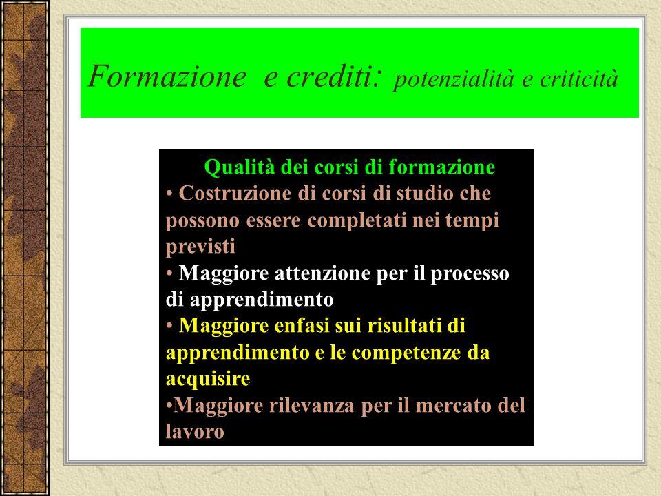 Formazione e crediti : potenzialità e criticità Qualità dei corsi di formazione Costruzione di corsi di studio che possono essere completati nei tempi