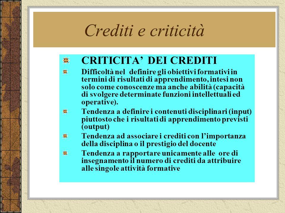 Crediti e criticità CRITICITA DEI CREDITI Difficoltà nel definire gli obiettivi formativi in termini di risultati di apprendimento, intesi non solo co