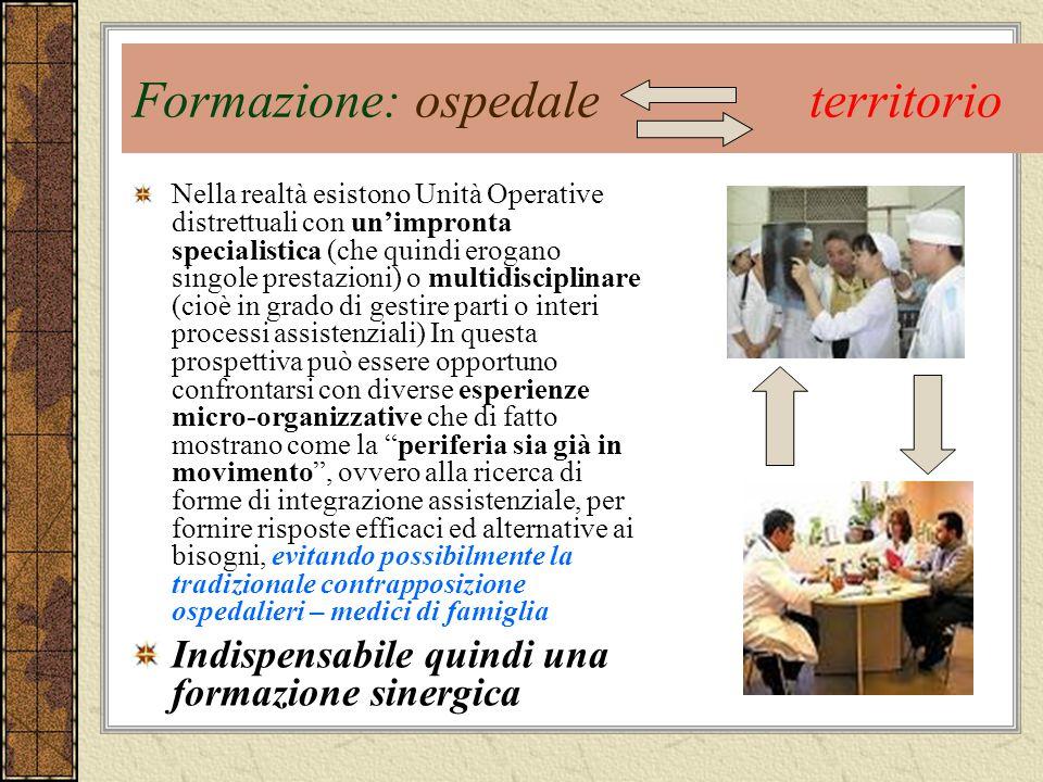 Formazione: ospedale territorio Nella realtà esistono Unità Operative distrettuali con unimpronta specialistica (che quindi erogano singole prestazion