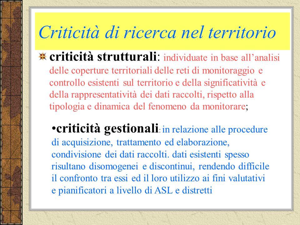 Criticità di ricerca nel territorio criticità strutturali: individuate in base allanalisi delle coperture territoriali delle reti di monitoraggio e co