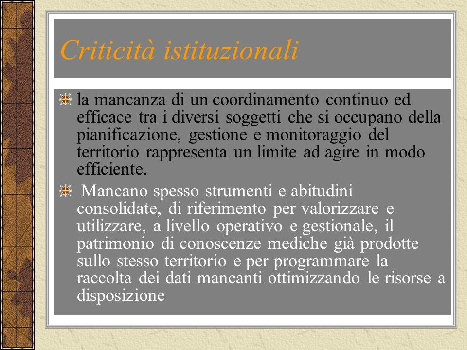 Criticità istituzionali la mancanza di un coordinamento continuo ed efficace tra i diversi soggetti che si occupano della pianificazione, gestione e m