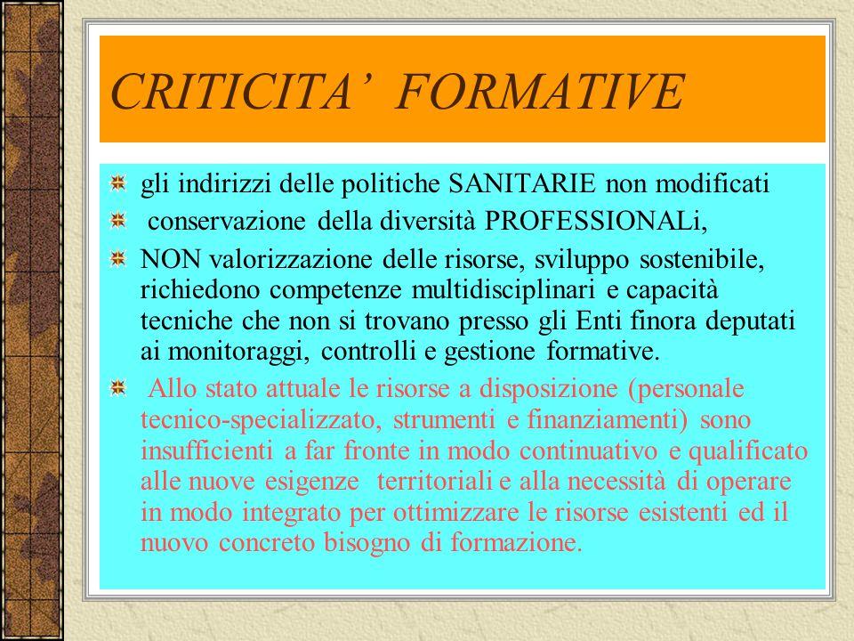 CRITICITA FORMATIVE gli indirizzi delle politiche SANITARIE non modificati conservazione della diversità PROFESSIONALi, NON valorizzazione delle risor