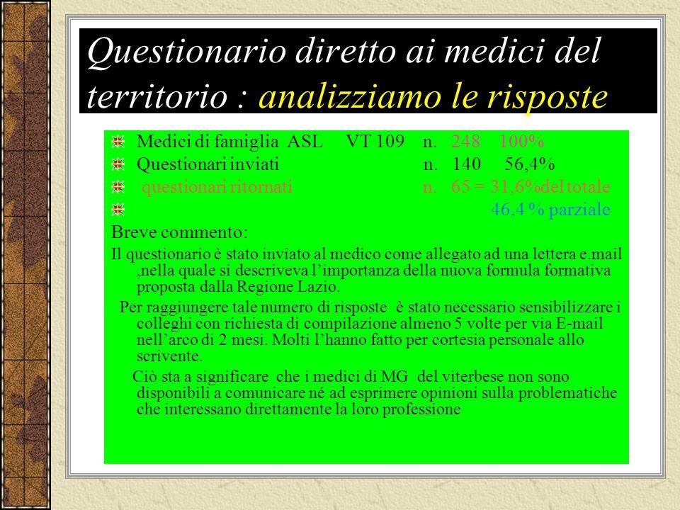 Questionario diretto ai medici del territorio : analizziamo le risposte Medici di famiglia ASL VT 109 n. 248 100% Questionari inviati n. 140 56,4% que
