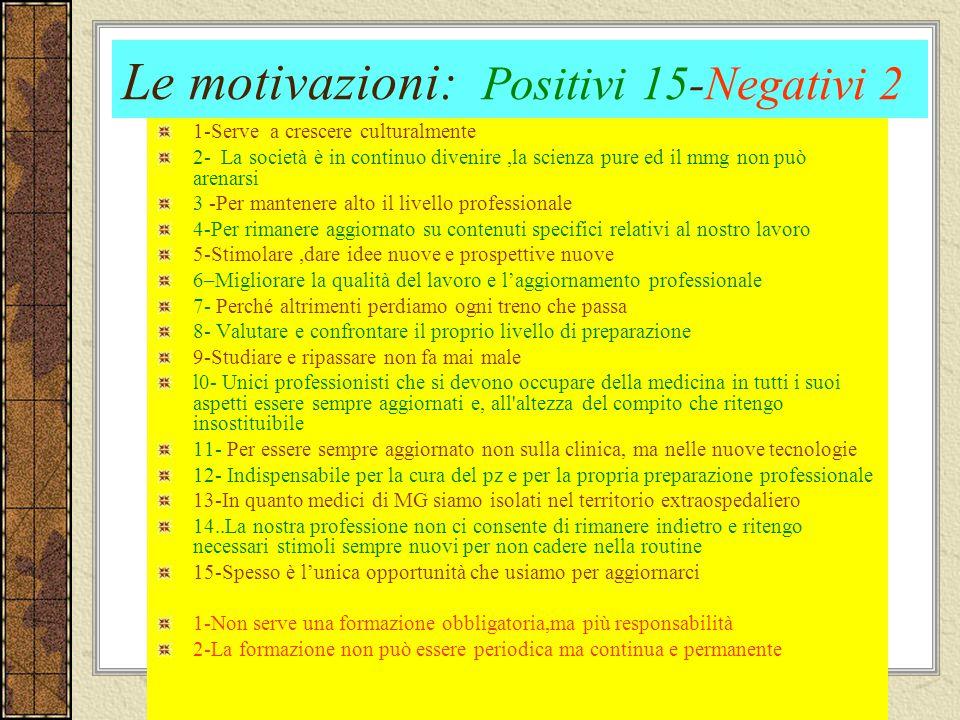 Le motivazioni: Positivi 15-Negativi 2 1-Serve a crescere culturalmente 2- La società è in continuo divenire,la scienza pure ed il mmg non può arenars