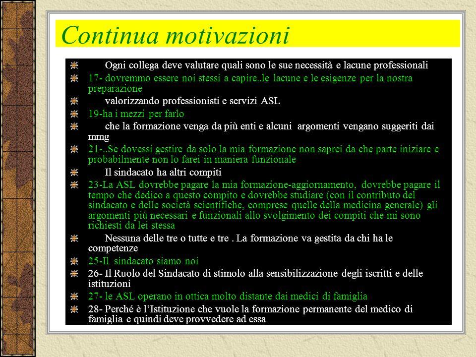 Continua motivazioni 16- Ogni collega deve valutare quali sono le sue necessità e lacune professionali. 17- dovremmo essere noi stessi a capire..le la