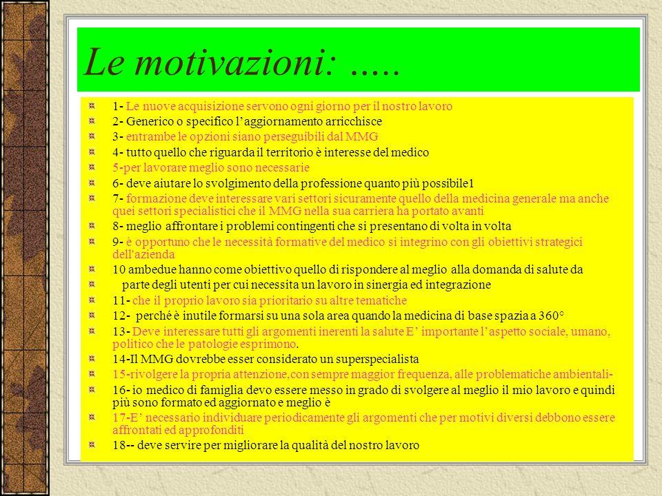 Le motivazioni: ….. 1- Le nuove acquisizione servono ogni giorno per il nostro lavoro 2- Generico o specifico laggiornamento arricchisce 3- entrambe l