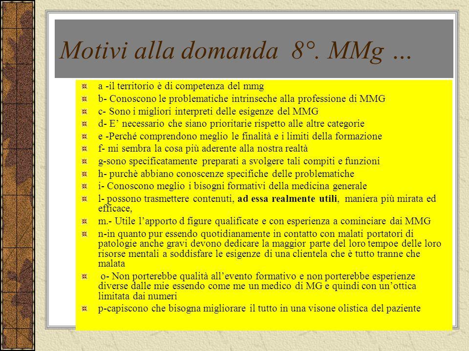 Motivi alla domanda 8°. MMg … a -il territorio è di competenza del mmg b- Conoscono le problematiche intrinseche alla professione di MMG c- Sono i mig