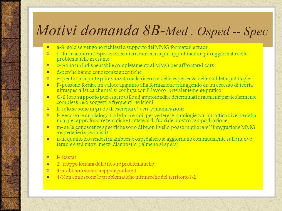 Motivi domanda 8B- Med. Osped -- Spec a-Si solo se vengono richiesti a supporto dei MMG formatori e tutor b- forniscono unesperienza ed una conoscenza