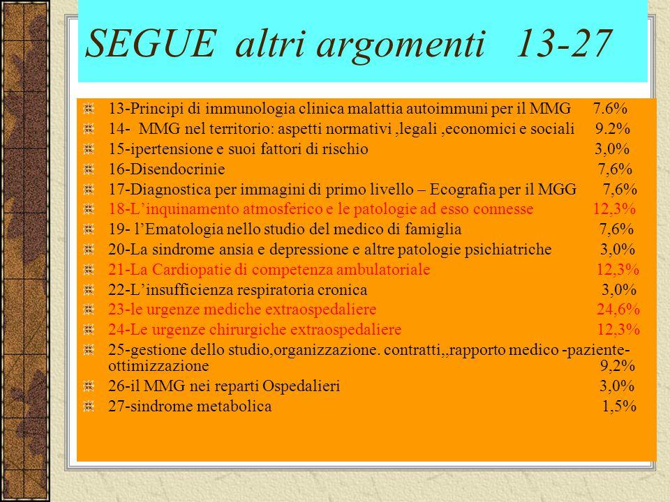 SEGUE altri argomenti 13-27 13-Principi di immunologia clinica malattia autoimmuni per il MMG 7.6% 14- MMG nel territorio: aspetti normativi,legali,ec